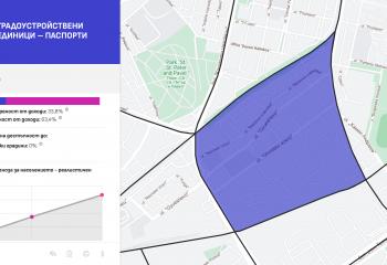 Софияплан публикува паспортите на градоустройствените единици
